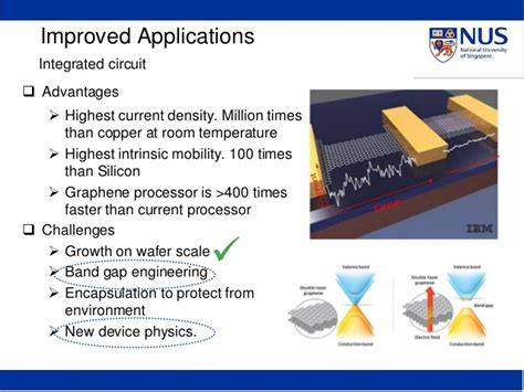 graphene integrated circuit applications all graphene integrated circuits via strain engineering 28 images graphene the futuristic