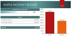 Easy Excel Budget Template by Simple Budget Office Templates