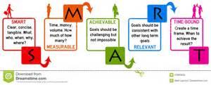 Setting Career Objectives Smart Goals Stock Illustration Image 47893650