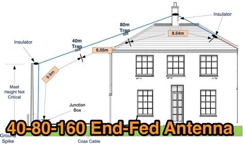 40 in meters end fed antenna for 160 80 40 meters band