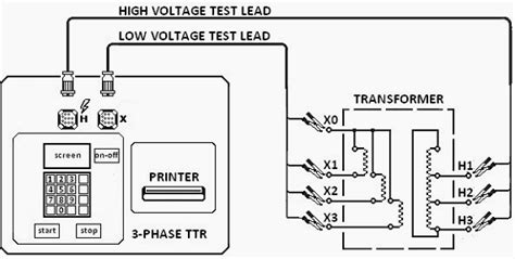 transformer ratio test diagram how to perform a power transformer turns ratio test eep