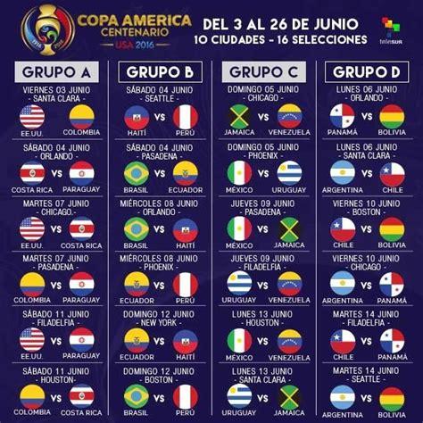 Calendario Copa America 2016 Definidos Los Grupos De La Copa Am 233 Rica Centenario