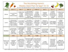 healthy plan to lose weight