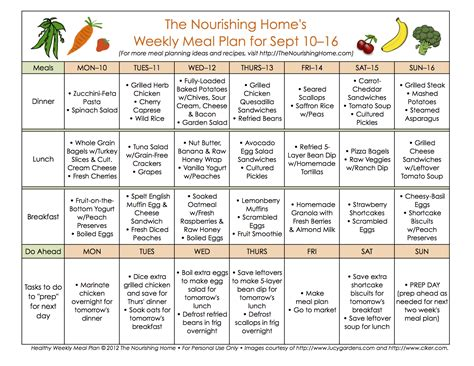 printable meal plan to lose weight healthy eating plan to lose weight