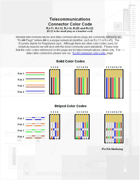 cat 5 wiring diagram for rj11 cat free engine image for