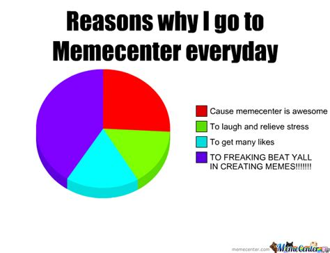 Chart Meme - meme meter pie chart by mukuro 06 meme center