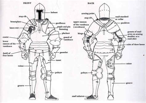 armor of god diagram how did knights askhistorians