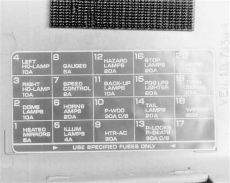 89 chrysler lebaron fuse box diagram get free image