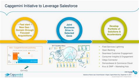ppt presented by capital southeast connector joint capgemini cgemy investor presentation slideshow