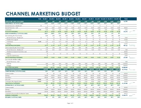 channel marketing budget office templates