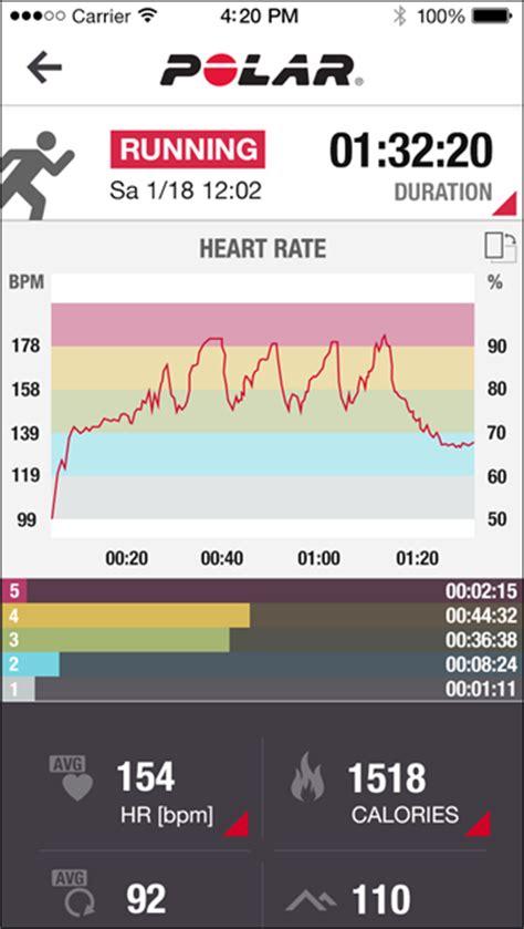polar flow mobile app look at polar s new v800 gps triathlon dc