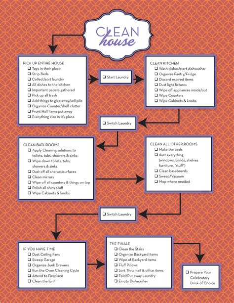 new free worksheet for a clean house creative organizational solutions for life