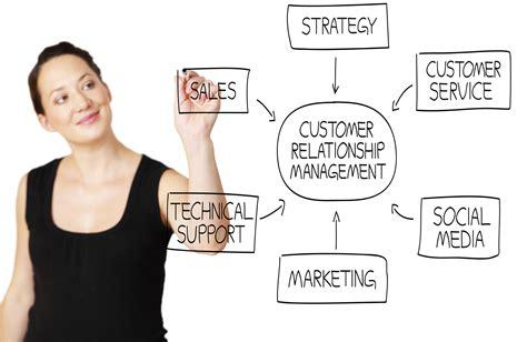 mobile customer relationship management crm customer relationship management