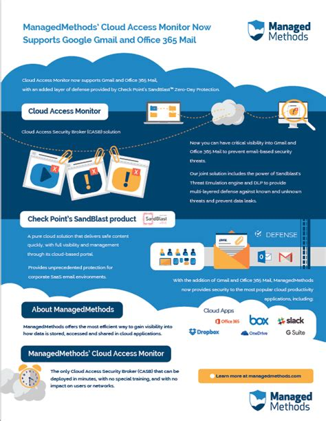 cloud data security infographic secure gmail and office