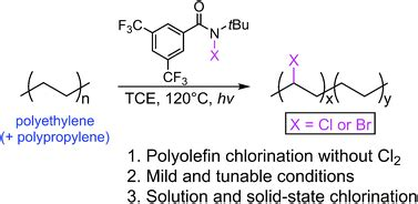 n supplementary reagent l mild halogenation of polyolefins using an n haloamide