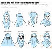Of Information And Differences Type Hijab In Different Countries