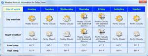 Weather Forecast Weather Condition And Weather Forecast