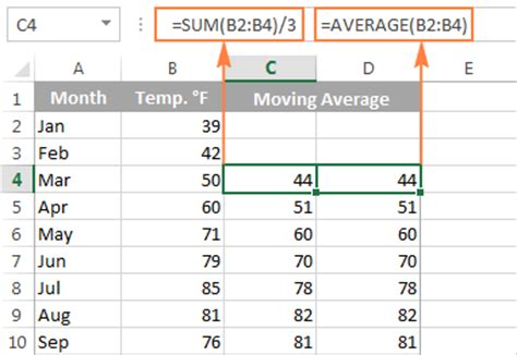moving average excel template how to calculate different time zones in excel free