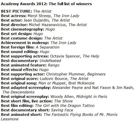 list of best winners list of academy award winners and nominees for best