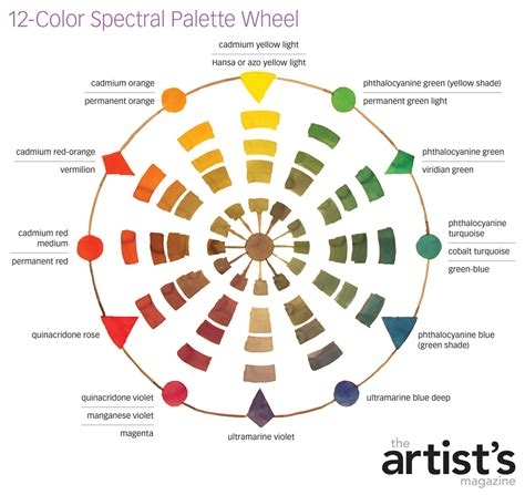 how to select neutral colors and win a porcelain palette artist s network