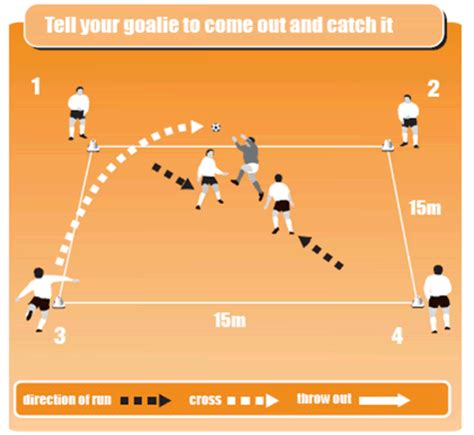 beginner tips for goalies soccer coaching tips to keep your goalie happy soccer
