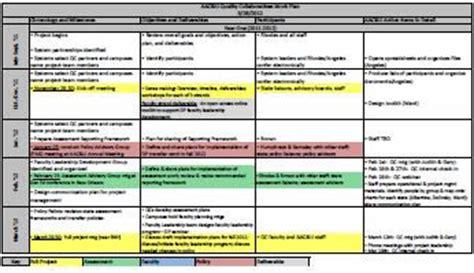 work program template project work plan template plan template