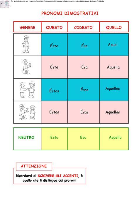 testi in inglese per scuole medie esercizi comprensione testo inglese scuola media 28