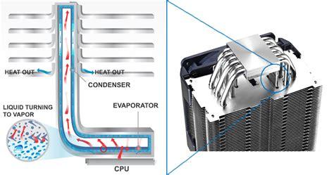 vapor chamber gpu cpu heat set diy heat pipe for diy do it your self