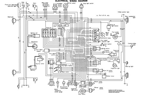 ford territory trailer wiring diagram torzone org