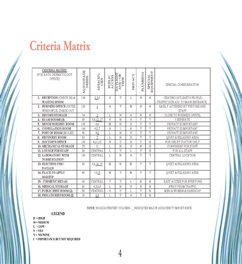 Interior Design Criteria Matrix   creative passion the first of the many