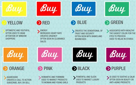 think about colour schemes when designing your survey why your business logo is so important upe design