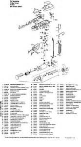 minn kota wiring kits kota free printable wiring diagrams