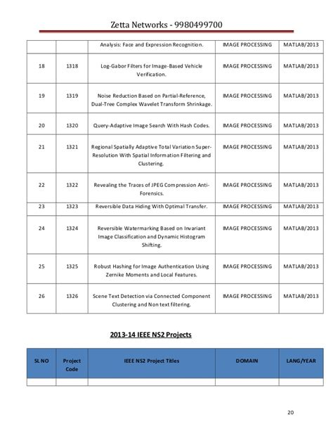 pattern recognition vtu vtu final year engineering project title list for computer