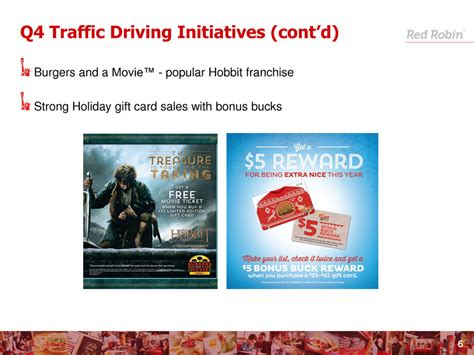 Red Robin Hobbit Gift Card - page 7
