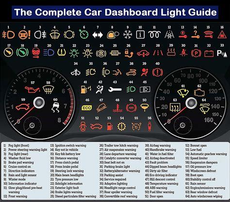 bmw dashboard warning lights tag for bmw dashboard lights steering wheel warning