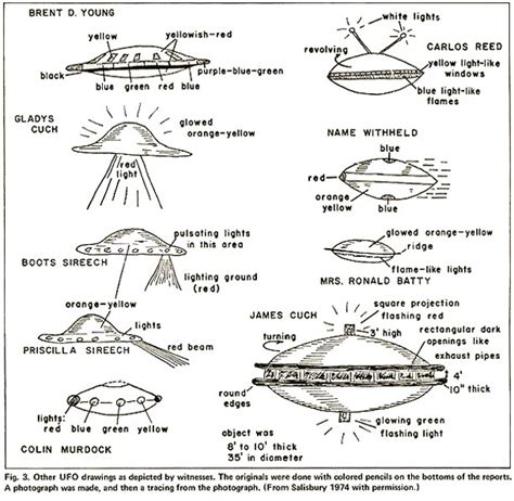ufo drawings as depicted by witnesses in the uintah basin