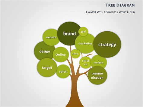 tree diagram template powerpoint tree diagramas 193 rbol causa y efecto powerpoint