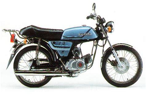 Suzuki K Series Suzuki K50 Model History