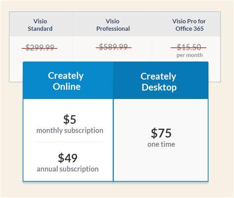visio price visio prices compared with creately comparison