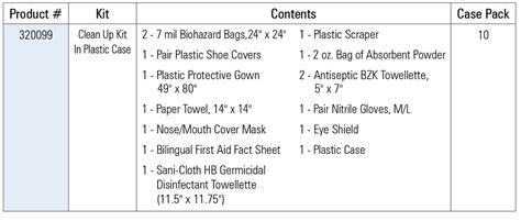 bloodborne pathogen clean  kit  plastic case