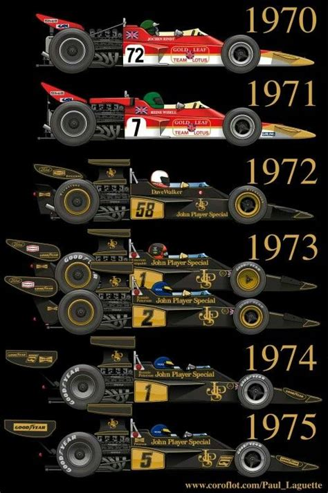 Kaos Formula One F1 51 51 best cars classic f1 reference images on