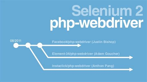 tutorial php webdriver magento testing on all fronts