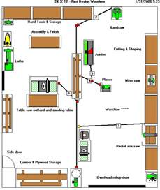 workshop plans woodworking workshop design the secrets to bench making