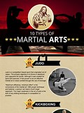 Image result for Types of Martial Arts