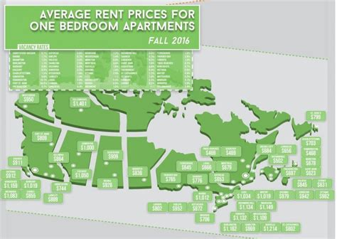 average rent for a 1 bedroom apartment average price for one bedroom apartment 28 images cost