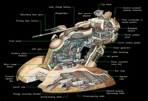 armored assault tank wars ships and starwars