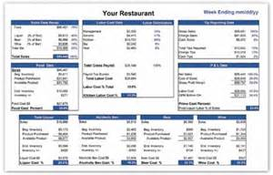 Restaurant Accounting Template by Weekly Flash Reports Track Key Financial Changes In Your