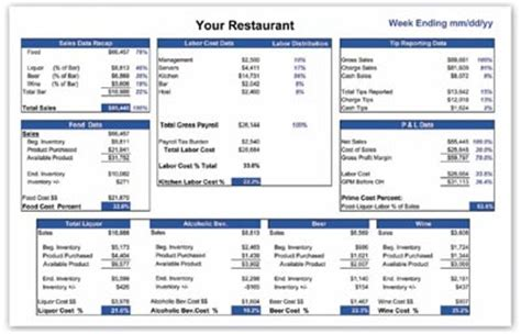 restaurant bookkeeping templates weekly flash reports track key financial changes in your