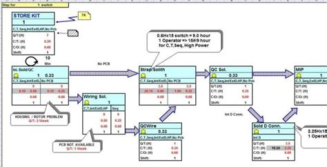 stream map template  microsoft excel