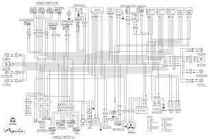 hyosung wiring diagrams ewd motorcycle owner manuals pdf